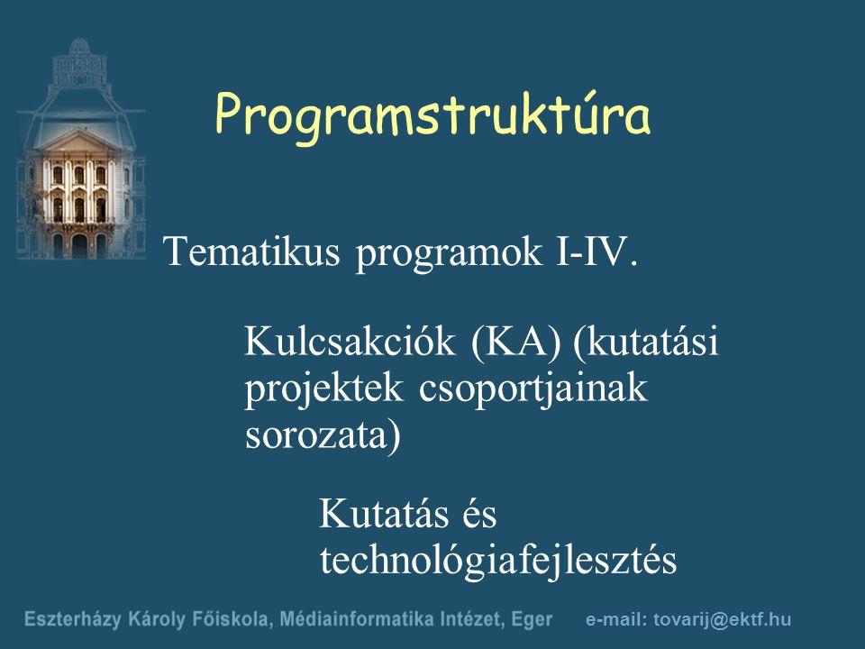 e-mail: tovarij@ektf.hu Programstruktúra Tematikus programok I-IV.