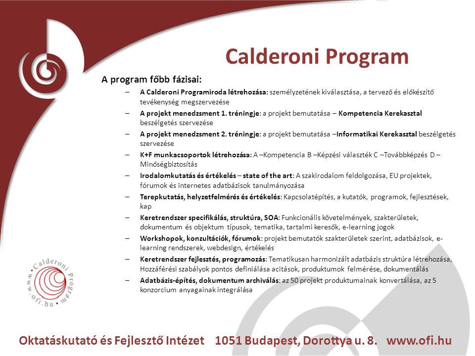 Oktatáskutató és Fejlesztő Intézet 1051 Budapest, Dorottya u. 8. www.ofi.hu Calderoni Program A program főbb fázisai: – A Calderoni Programiroda létre