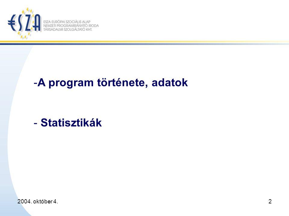 2004. október 4.2 - A program története, adatok - Statisztikák