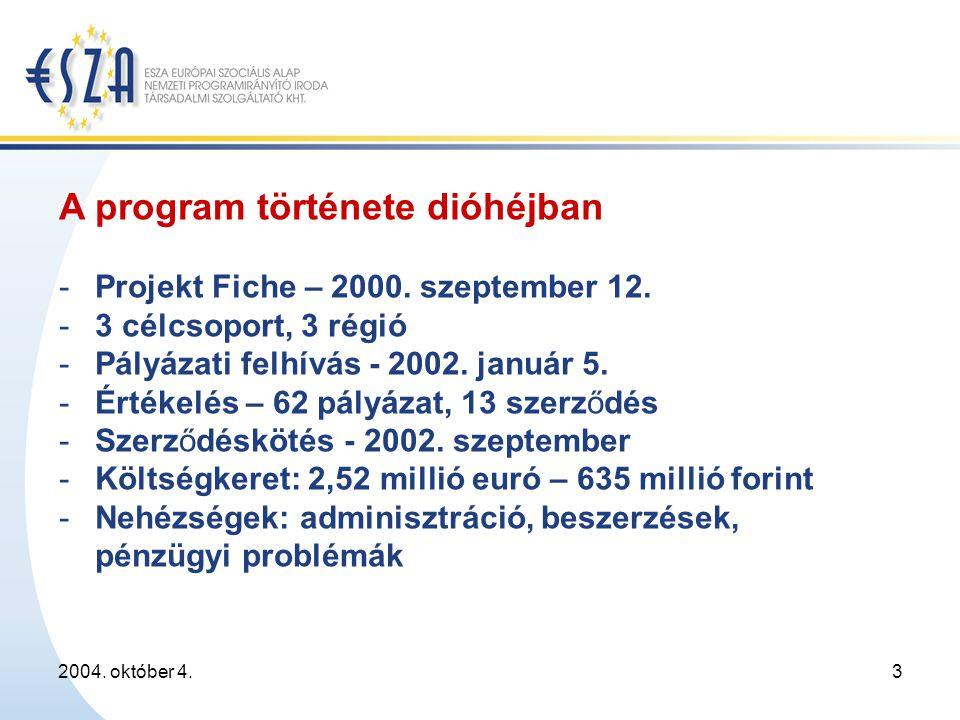 2004. október 4.3 A program története dióhéjban - Projekt Fiche – 2000.