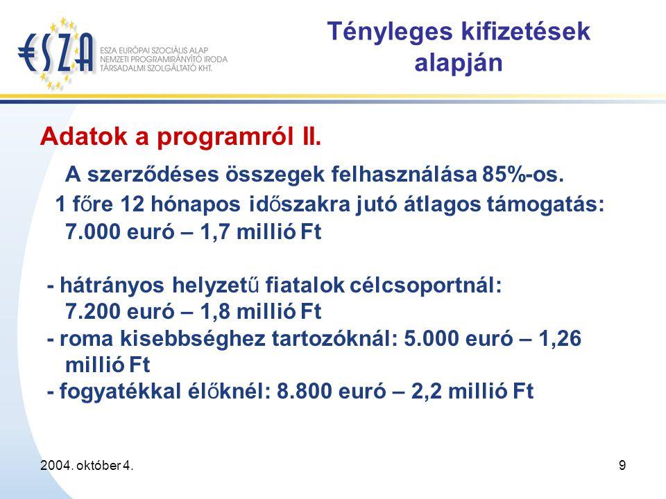 2004. október 4.9 Tényleges kifizetések alapján Adatok a programról II.