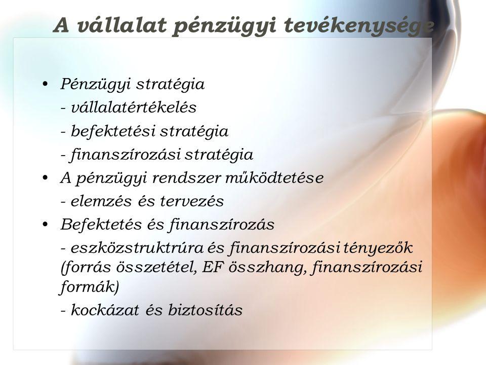 A vállalat pénzügyi tevékenysége Pénzügyi stratégia - vállalatértékelés - befektetési stratégia - finanszírozási stratégia A pénzügyi rendszer működte