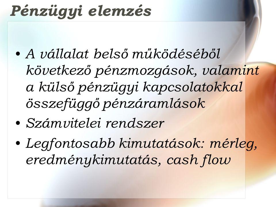 Pénzügyi elemzés A vállalat belső működéséből következő pénzmozgások, valamint a külső pénzügyi kapcsolatokkal összefüggő pénzáramlások Számvitelei re