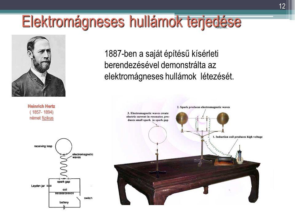 Elektromágneses hullámok. 12 Elektromágneses hullámok terjedése Heinrich Hertz ( 1857- 1894) német fizikus 1887-ben a saját építésű kísérleti berendez