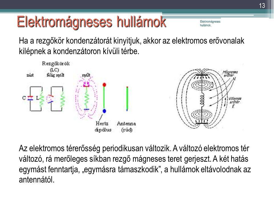 Elektromágneses hullámok Elektromágneses hullámok. 13 Ha a rezgőkör kondenzátorát kinyitjuk, akkor az elektromos erővonalak kilépnek a kondenzátoron k