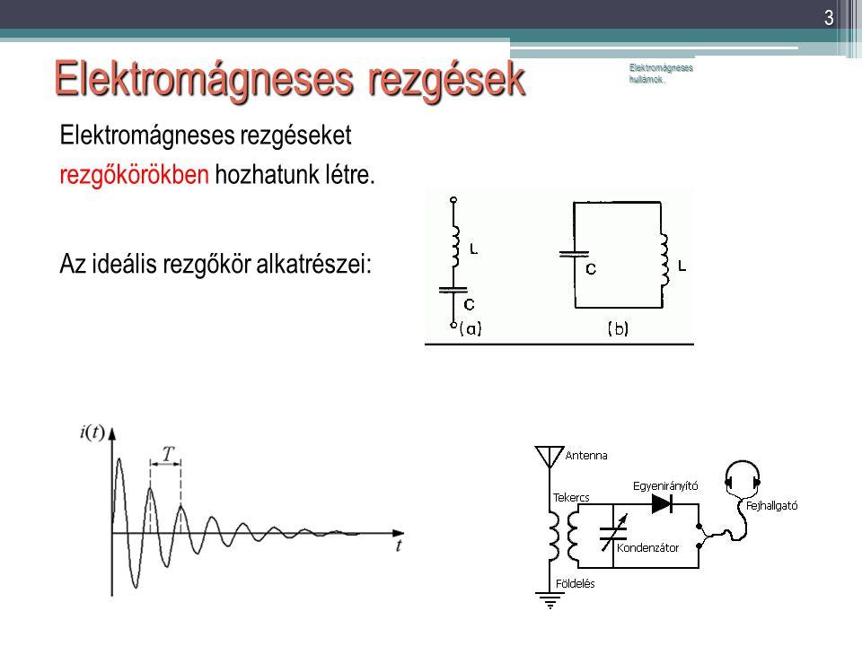 Elektromágneses rezgések Elektromágneses hullámok. 3 Elektromágneses rezgéseket rezgőkörökben hozhatunk létre. Az ideális rezgőkör alkatrészei: