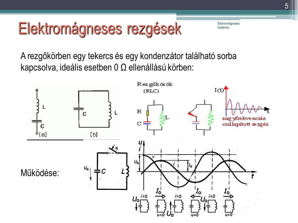 Elektromágneses rezgések Elektromágneses hullámok. 5 A rezgőkörben egy tekercs és egy kondenzátor található sorba kapcsolva, ideális esetben 0 Ω ellen