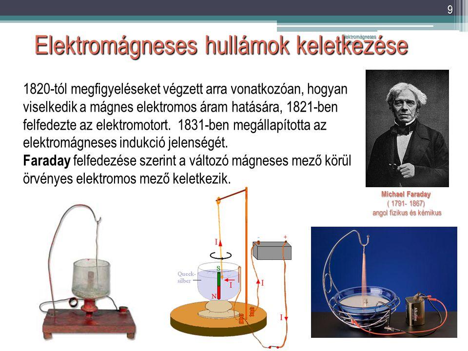 Elektromágneses hullámok. 9 Elektromágneses hullámok keletkezése Michael Faraday ( 1791- 1867) angol fizikus és kémikus angol fizikus és kémikus 1820-