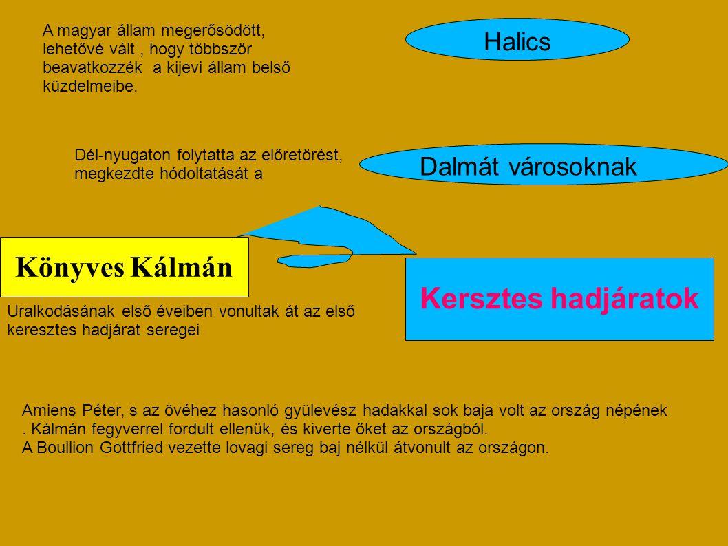 Kersztes hadjáratok Halics Dél-nyugaton folytatta az előretörést, megkezdte hódoltatását a Dalmát városoknak A magyar állam megerősödött, lehetővé vál