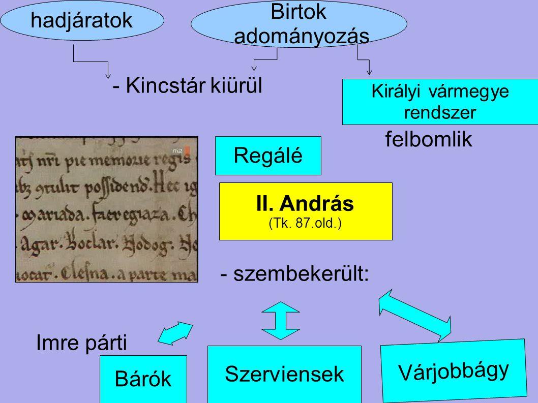 hadjáratok Birtok adományozás Regálé Bárók Szerviensek Várjobbágy Imre párti - Kincstár kiürül felbomlik II. András (Tk. 87.old.) - szembekerült: Kirá
