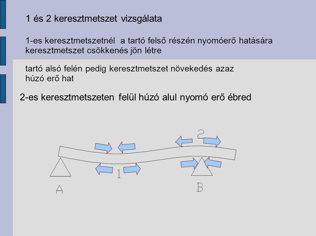 1 és 2 keresztmetszet vizsgálata 1-es keresztmetszetnél a tartó felső részén nyomóerő hatására keresztmetszet csökkenés jön létre tartó alsó felén ped