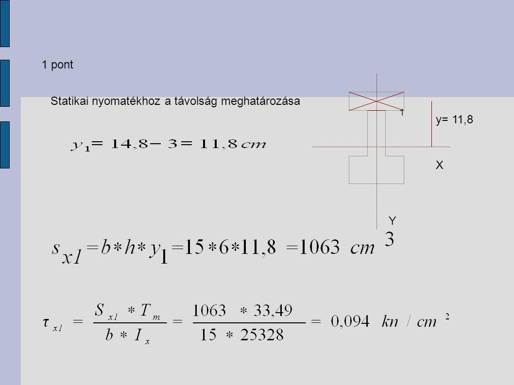 1 pont Y X 1 Statikai nyomatékhoz a távolság meghatározása y= 11,8