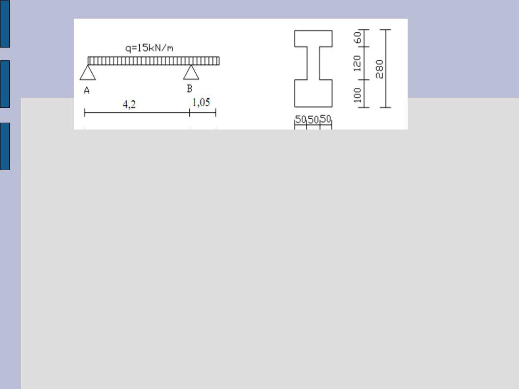 Y X Az 1 es ponton húzó és nyomóerő számítása +  - Elkészítjük a szigma ábrát -1,69 1,51