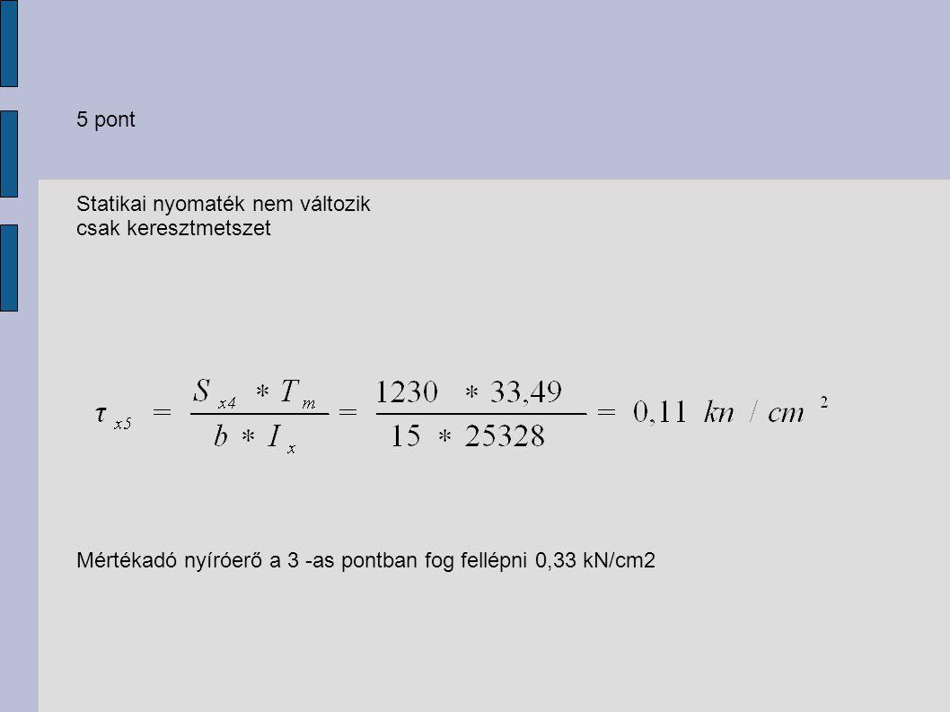 5 pont Statikai nyomaték nem változik csak keresztmetszet Mértékadó nyíróerő a 3 -as pontban fog fellépni 0,33 kN/cm2
