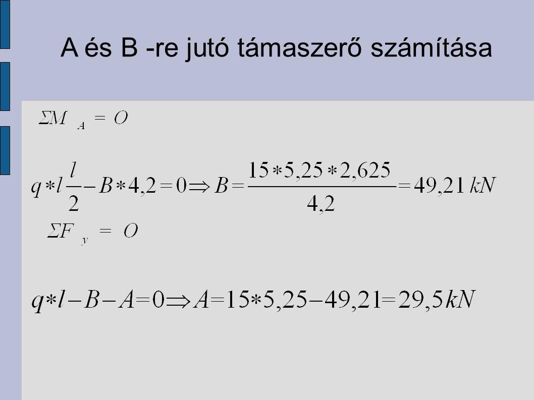 Az 2 es ponton húzó és nyomóerő számítása Y X Elkészítjük a szigma ábrát +  - 0,48 -0,43