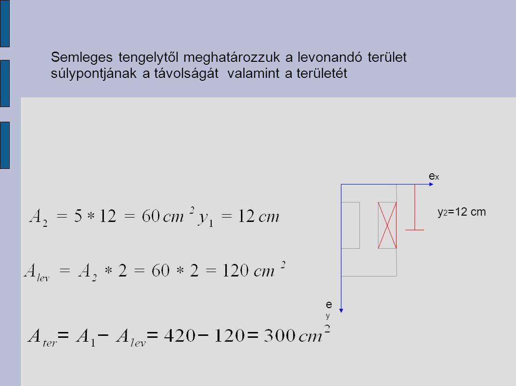 Az X tengely helyzete exex eyey Y 14,8 cm X Steiner tag hoz a távolság kiszámítása