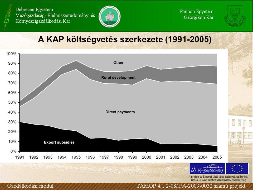 A KAP költségvetés szerkezete (1991-2005)