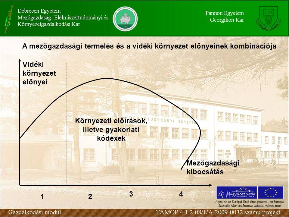 Vidéki környezet előnyei Környezeti előírások, illetve gyakorlati kódexek Mezőgazdasági kibocsátás 12 34 A mezőgazdasági termelés és a vidéki környezet előnyeinek kombinációja