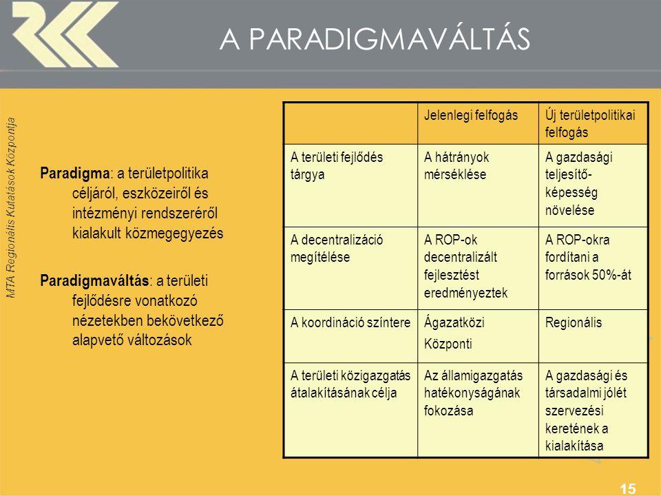 MTA Regionális Kutatások Központja 15 A PARADIGMAVÁLTÁS Paradigma : a területpolitika céljáról, eszközeiről és intézményi rendszeréről kialakult közme