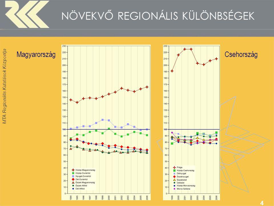 MTA Regionális Kutatások Központja 4 NÖVEKVŐ REGIONÁLIS KÜLÖNBSÉGEK MagyarországCsehország