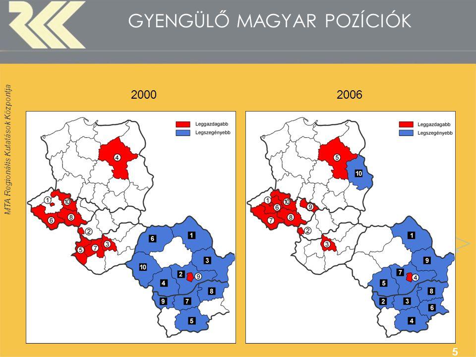 MTA Regionális Kutatások Központja 5 GYENGÜLŐ MAGYAR POZÍCIÓK 20002006
