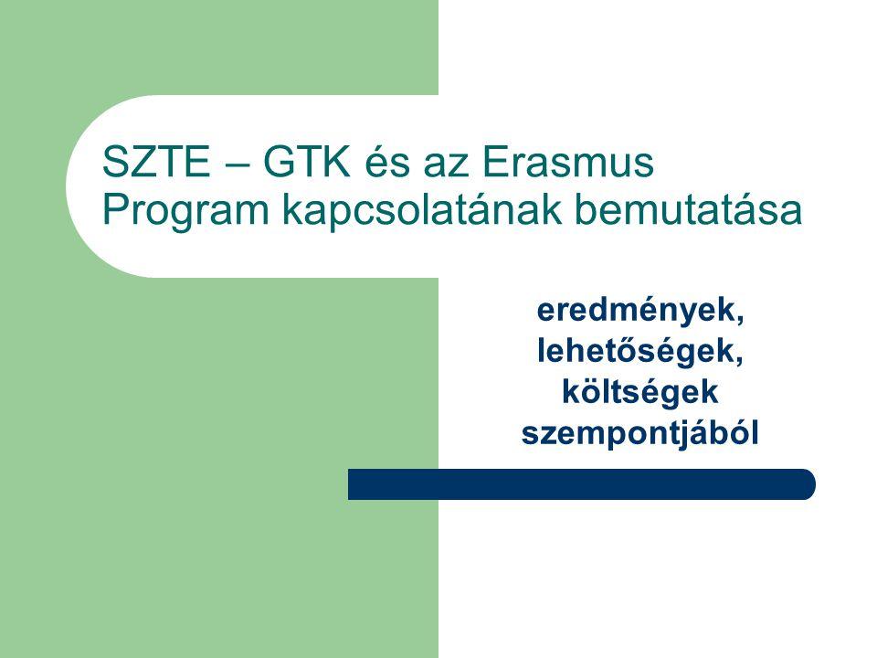 SZTE – GTK és az Erasmus Program kapcsolatának bemutatása eredmények, lehetőségek, költségek szempontjából