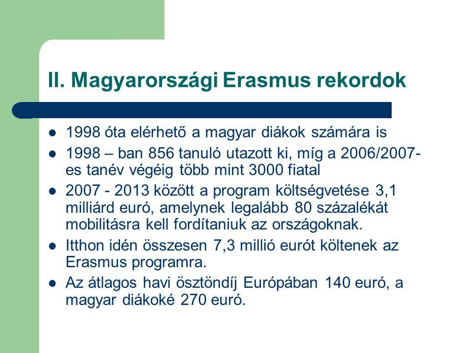 II. Magyarországi Erasmus rekordok 1998 óta elérhető a magyar diákok számára is 1998 – ban 856 tanuló utazott ki, míg a 2006/2007- es tanév végéig töb