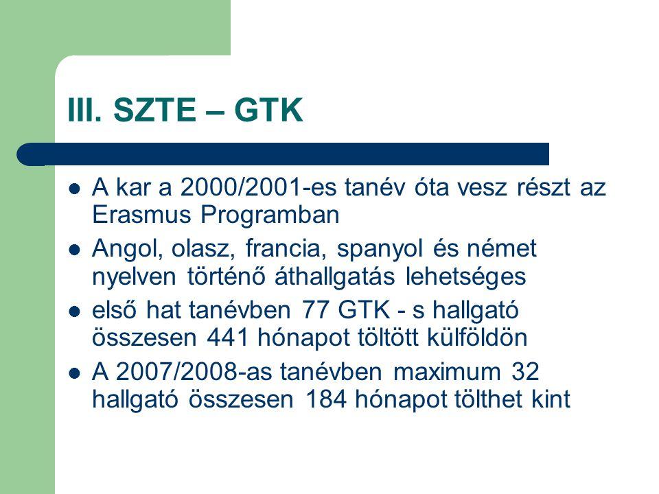 III. SZTE – GTK A kar a 2000/2001-es tanév óta vesz részt az Erasmus Programban Angol, olasz, francia, spanyol és német nyelven történő áthallgatás le
