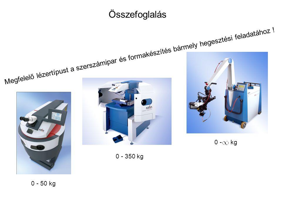 Összefoglalás Megfelelő lézertípust a szerszámipar és formakészítés bármely hegesztési feladatához ! 0 - 350 kg 0 - kg 0 - 50 kg