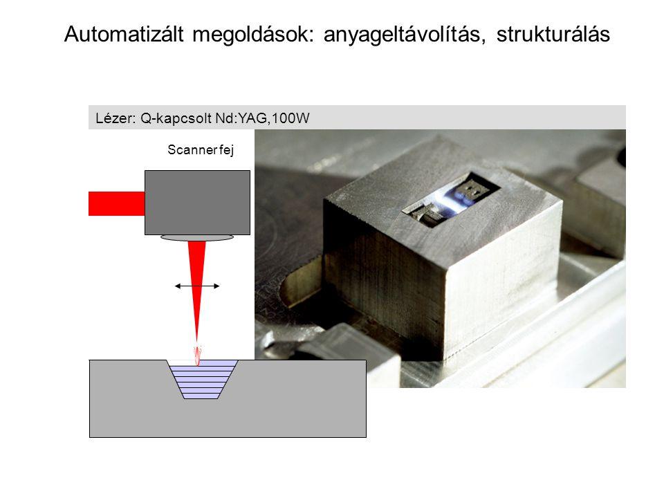 Scanner fej Lézer: Q-kapcsolt Nd:YAG,100W Automatizált megoldások: anyageltávolítás, strukturálás