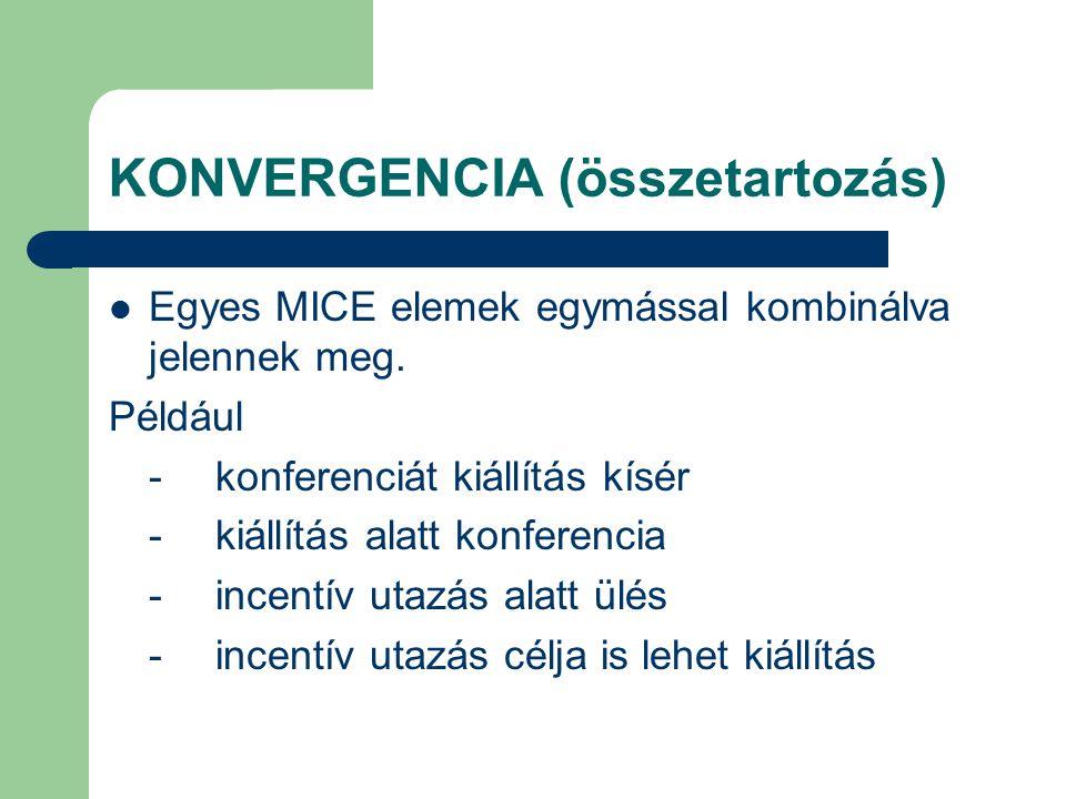 KONVERGENCIA (összetartozás) Egyes MICE elemek egymással kombinálva jelennek meg. Például -konferenciát kiállítás kísér -kiállítás alatt konferencia -