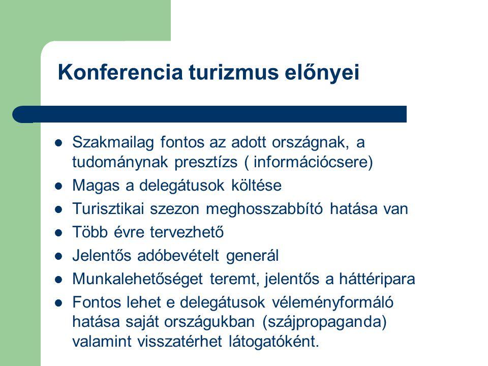 Szakmailag fontos az adott országnak, a tudománynak presztízs ( információcsere) Magas a delegátusok költése Turisztikai szezon meghosszabbító hatása