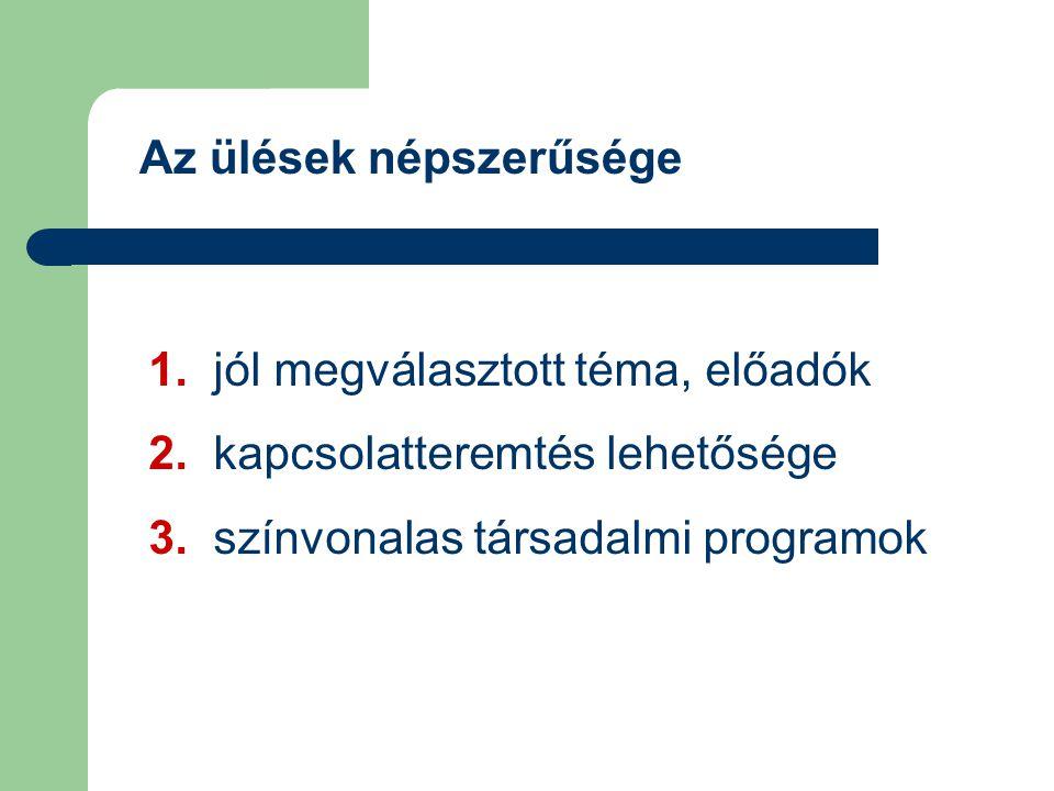 Az ülések népszerűsége 1. jól megválasztott téma, előadók 2. kapcsolatteremtés lehetősége 3. színvonalas társadalmi programok