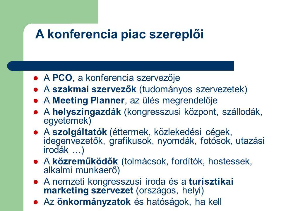 A PCO, a konferencia szervezője A szakmai szervezők (tudományos szervezetek) A Meeting Planner, az ülés megrendelője A helyszíngazdák (kongresszusi kö