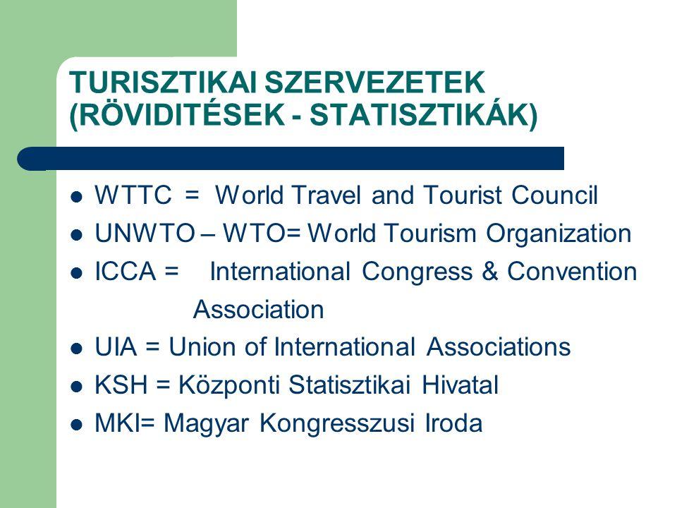 TURISZTIKAI SZERVEZETEK (RÖVIDITÉSEK - STATISZTIKÁK) WTTC = World Travel and Tourist Council UNWTO – WTO= World Tourism Organization ICCA = Internatio