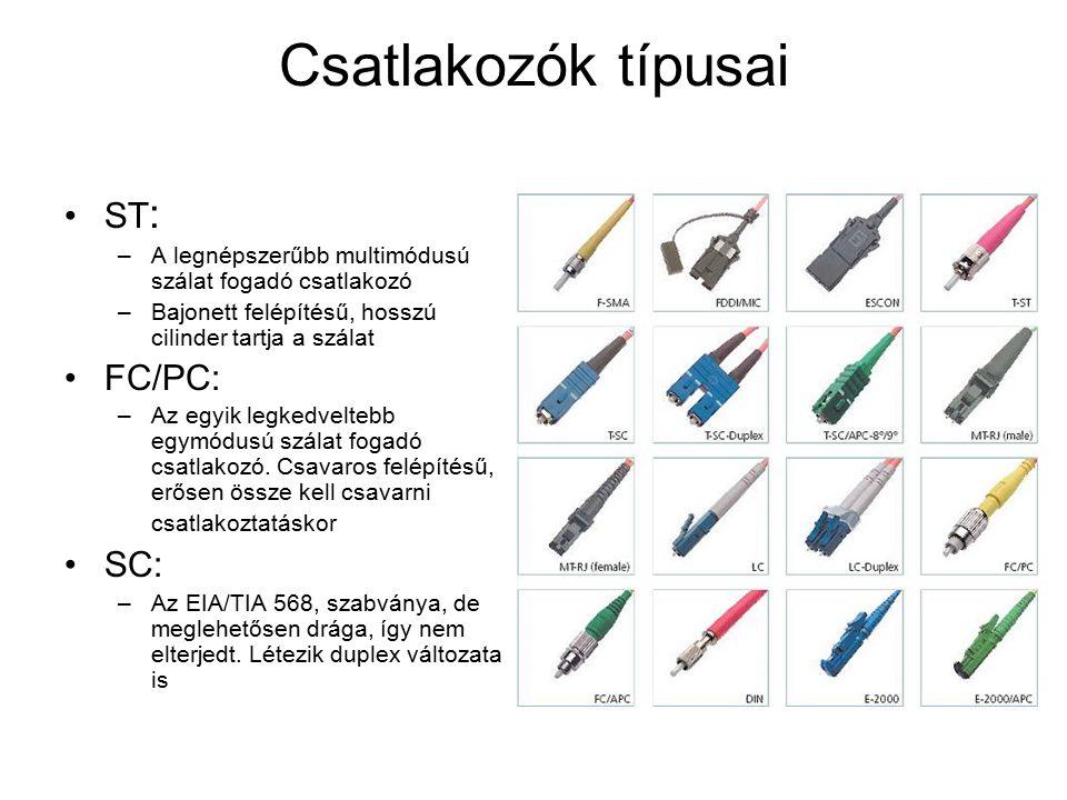 Csatlakozók típusai ST : –A legnépszerűbb multimódusú szálat fogadó csatlakozó –Bajonett felépítésű, hosszú cilinder tartja a szálat FC/PC: –Az egyik legkedveltebb egymódusú szálat fogadó csatlakozó.