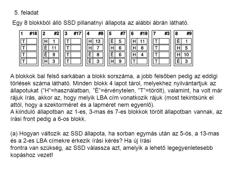 5. feladat Egy 8 blokkból álló SSD pillanatnyi állapota az alábbi ábrán látható. A blokkok bal felső sarkában a blokk sorszáma, a jobb felsőben pedig