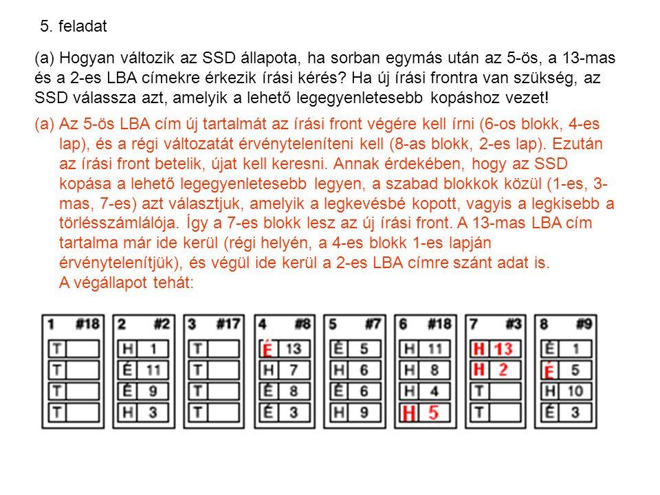 5. feladat (a) Hogyan változik az SSD állapota, ha sorban egymás után az 5-ös, a 13-mas és a 2-es LBA címekre érkezik írási kérés? Ha új írási frontra
