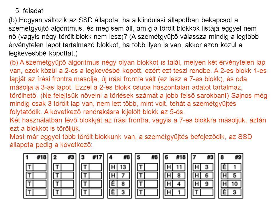 5. feladat (b) Hogyan változik az SSD állapota, ha a kiindulási állapotban bekapcsol a szemétgyűjtő algoritmus, és meg sem áll, amíg a törölt blokkok