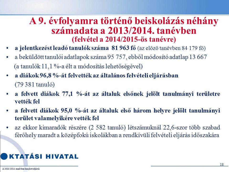 A 9. évfolyamra történő beiskolázás néhány számadata a 2013/2014.