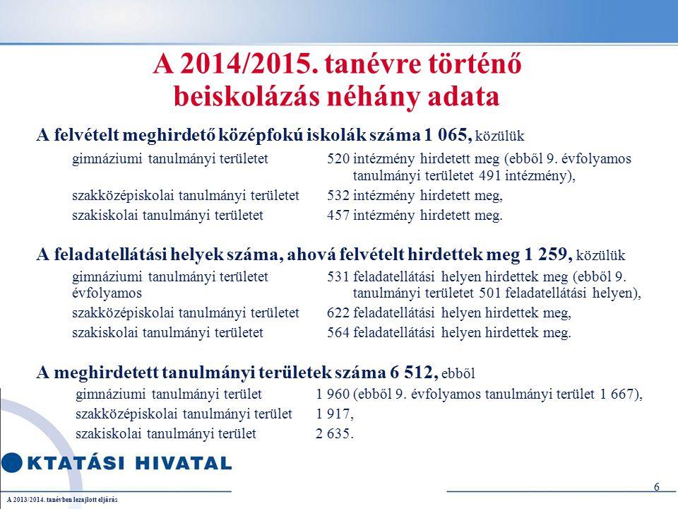 A 2014/2015.tanévre történő beiskolázás felvételi típusai (A 9.