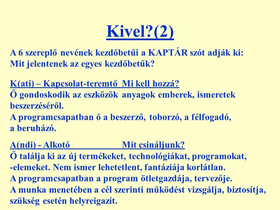 Kivel (2) A 6 szereplő nevének kezdőbetűi a KAPTÁR szót adják ki: Mit jelentenek az egyes kezdőbetűk.