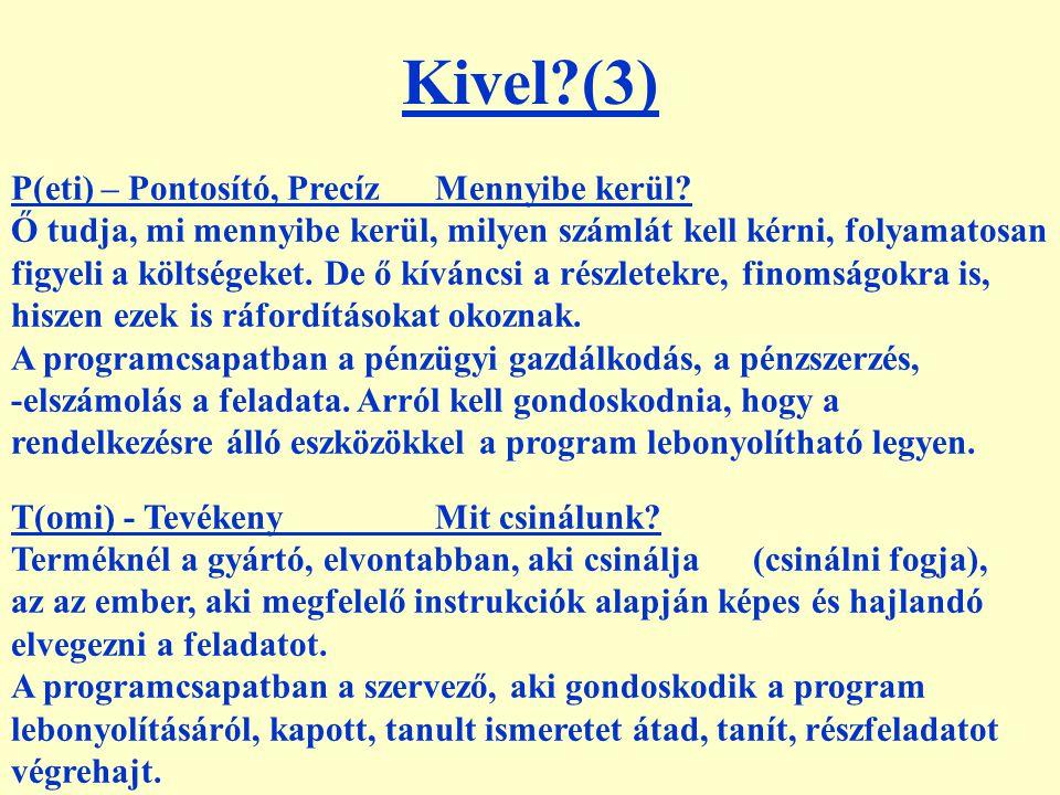 Kivel (3) P(eti) – Pontosító, PrecízMennyibe kerül.