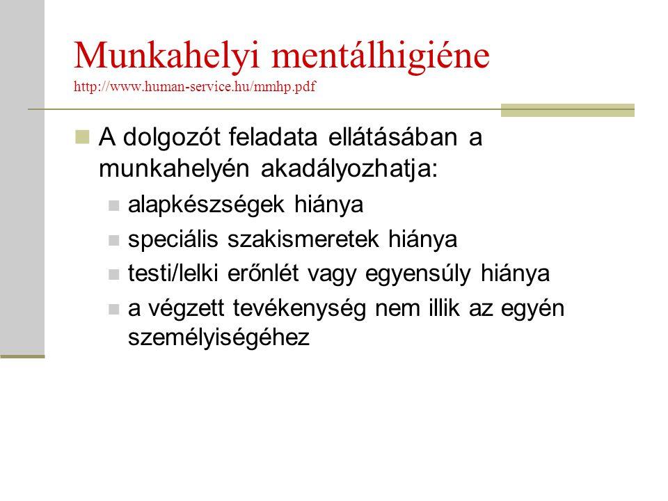 Munkahelyi mentálhigiéne http://www.human-service.hu/mmhp.pdf A dolgozót feladata ellátásában a munkahelyén akadályozhatja: alapkészségek hiánya speci