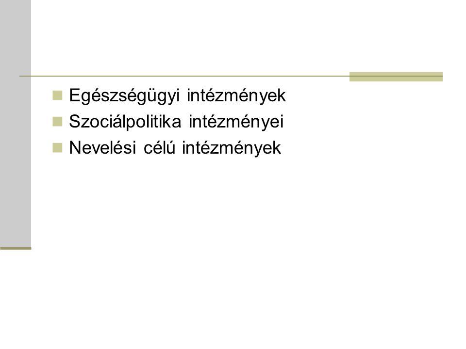 Egészségügyi intézmények Szociálpolitika intézményei Nevelési célú intézmények