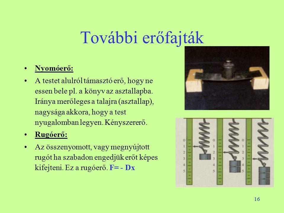 16 További erőfajták Nyomóerő: A testet alulról támasztó erő, hogy ne essen bele pl. a könyv az asztallapba. Iránya merőleges a talajra (asztallap), n