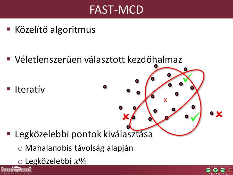 FAST-MCD X  