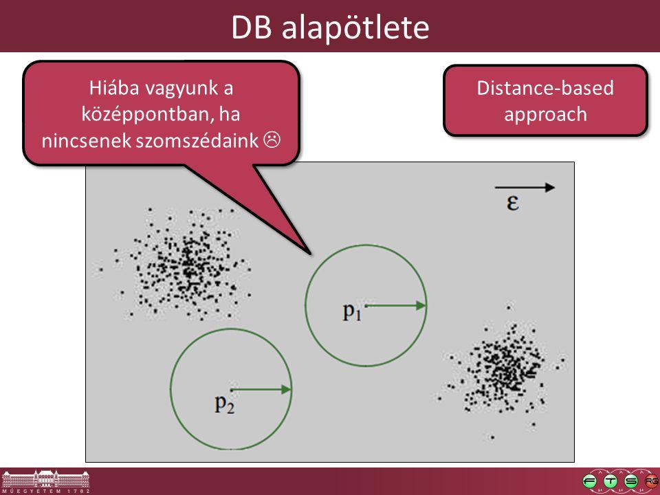 DB alapötlete Hiába vagyunk a középpontban, ha nincsenek szomszédaink  Distance-based approach