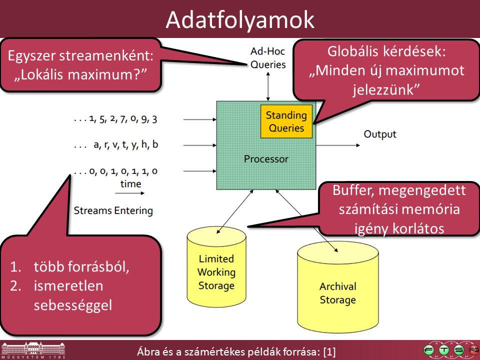 Adatfolyamok 1.több forrásból, 2.ismeretlen sebességgel 1.több forrásból, 2.ismeretlen sebességgel Buffer, megengedett számítási memória igény korláto