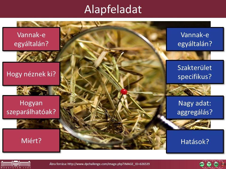Alapfeladat Ábra forrása: http://www.dpchallenge.com/image.php IMAGE_ID=636539 Vannak-e egyáltalán.